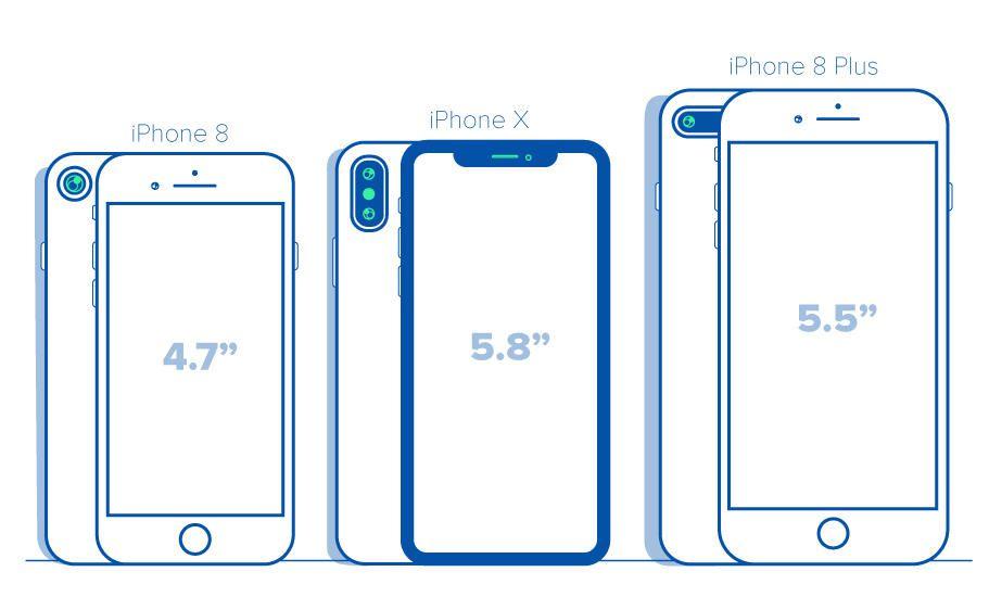 iphone x vergelijking